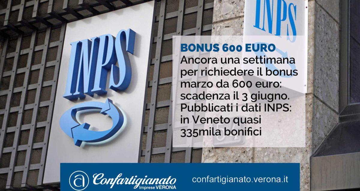 COVID-19 – Ancora una settimana per richiedere il bonus marzo da 600 euro: scadenza il 3 giugno. Pubblicati i dati INPS: in Veneto quasi 335mila bonifici